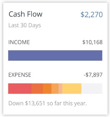 Personal Capital - Cashflow