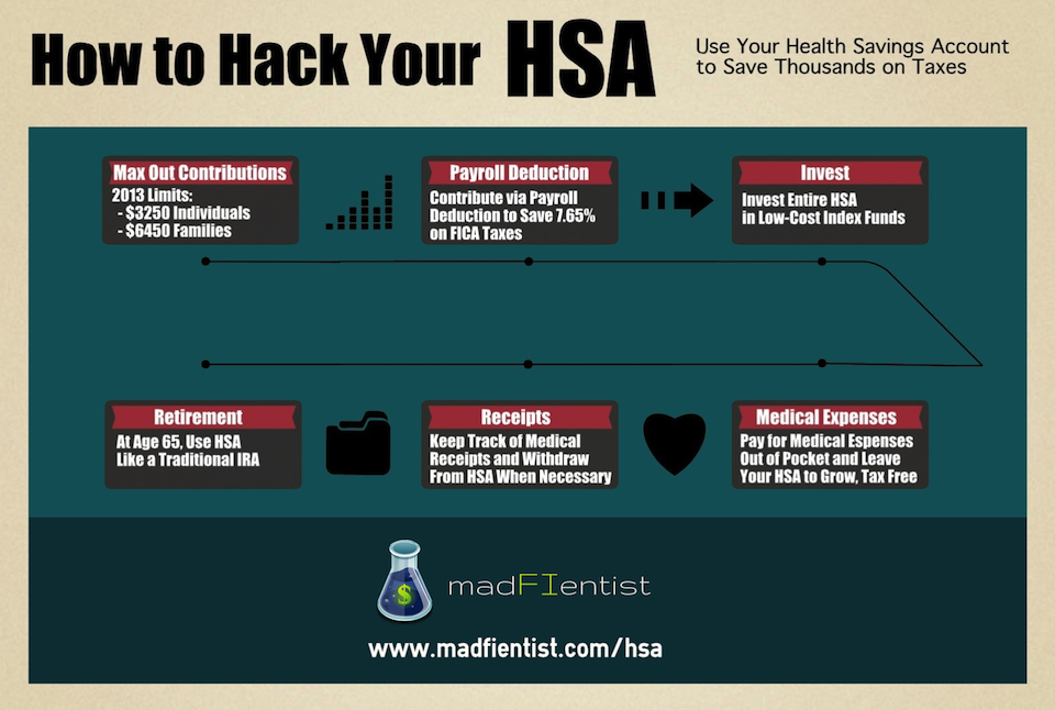 How to Hack Your Health Savings Account