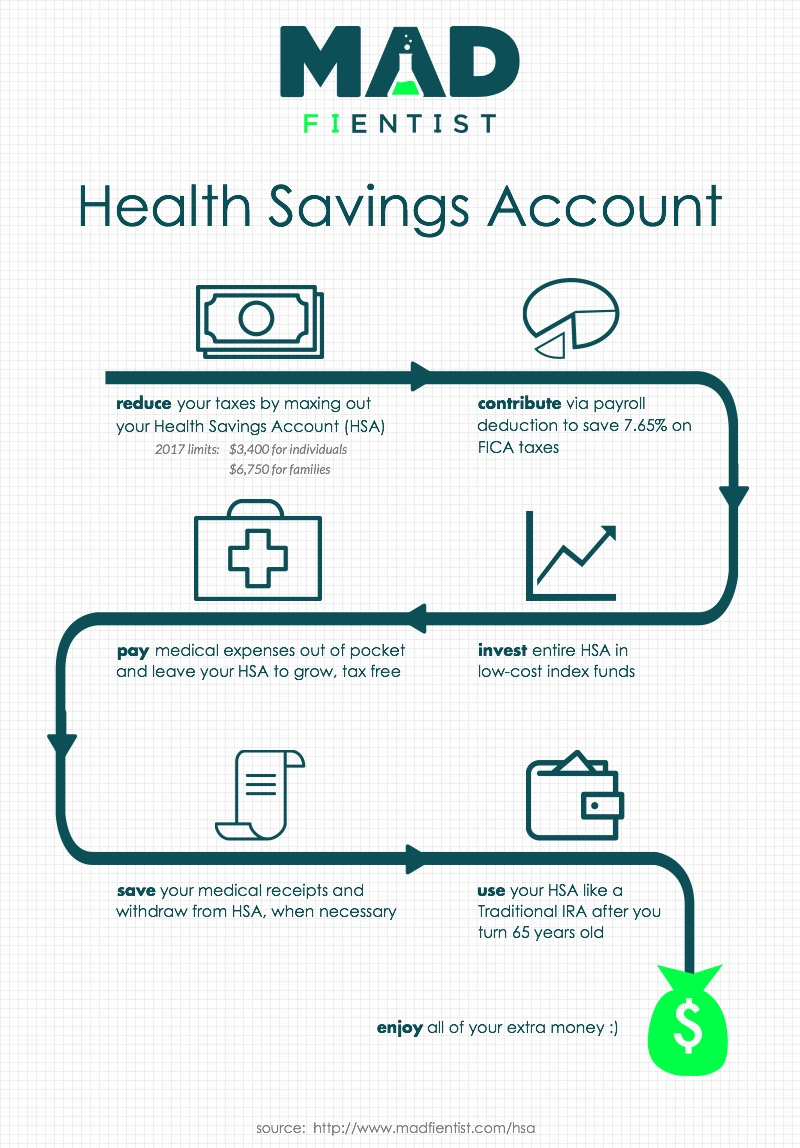 health-savings-account.jpg