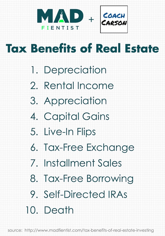 Top 10 Tax Benefits of Real Estate Investing