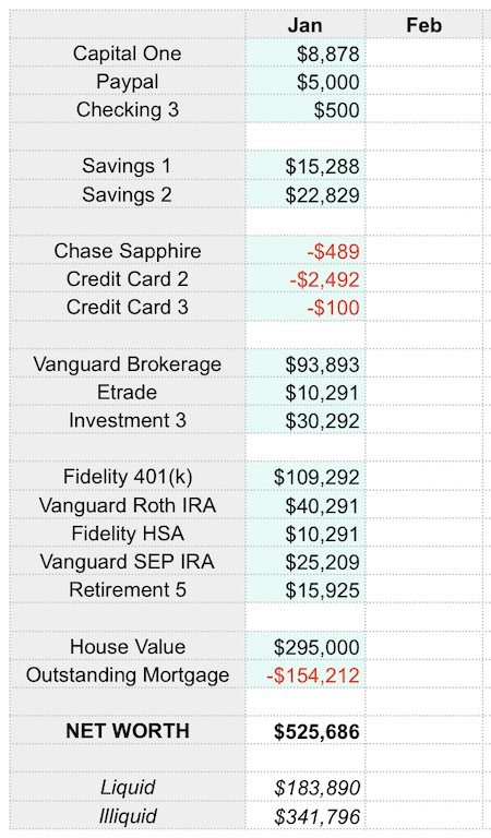 Financial Independence Spreadsheet - Net Worth